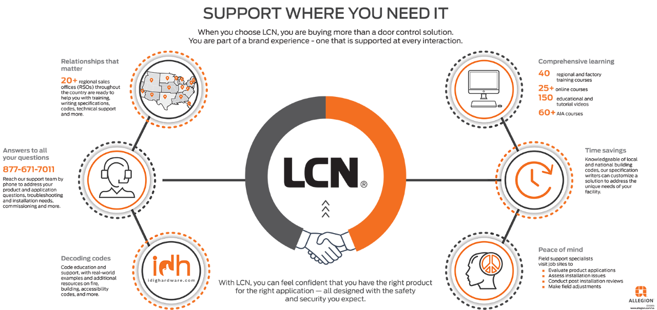 LCN Support where you need it