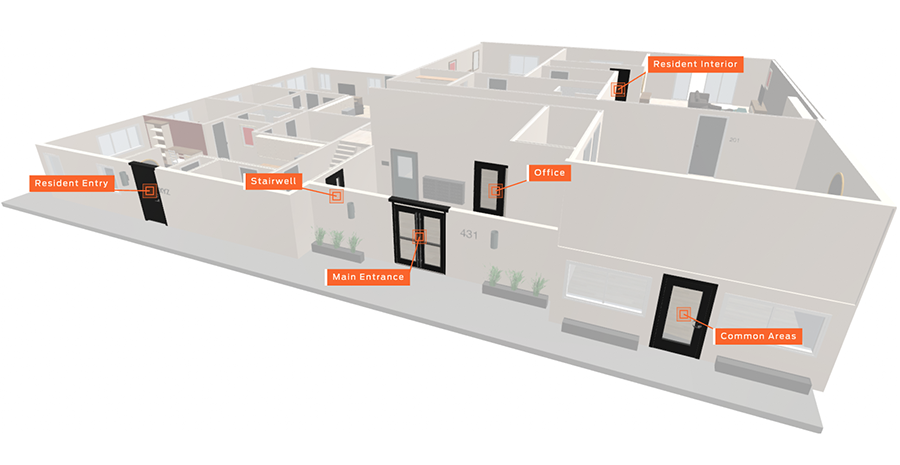 Allegion in action virtual environments
