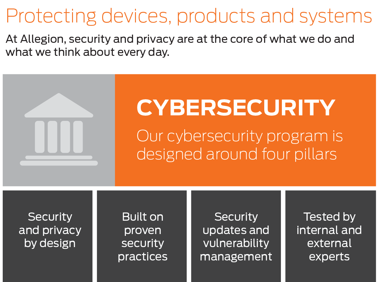 Allegion cybersecurity